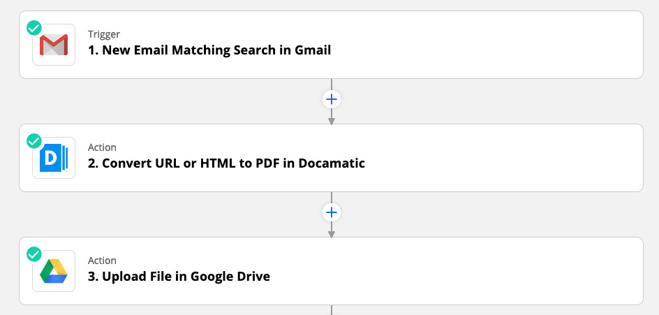 Zapier HTML to PDF